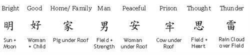 Some-Compound_Ideo-&Pictographs