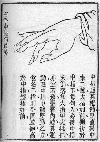 Fig 5 - Qin plucking style