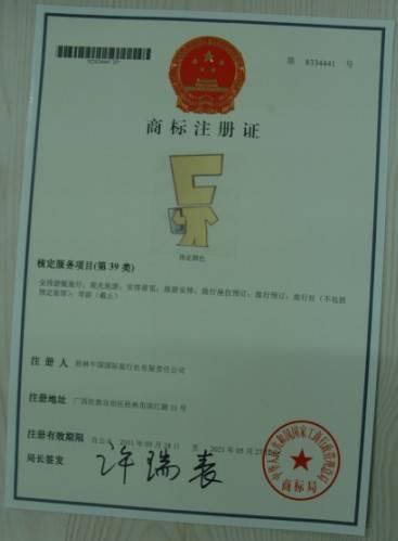 China Travel's Trademark