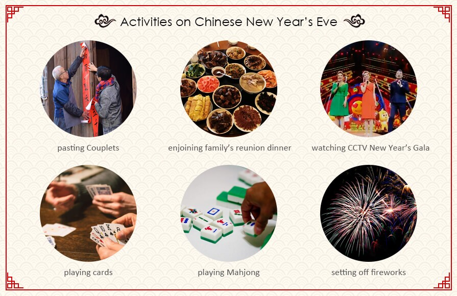 Day-by-Day Chinese New Year Celebrations in 2019