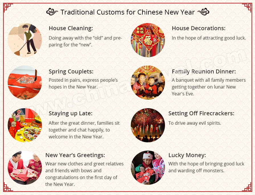 Traditional Customs for Chinese New Year