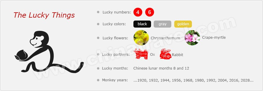The monkey year chinese zodiac forecasts for the year - What is the lucky color of the year 2019 ...